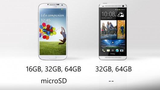 Samsung galaxy S4 vs HTC One Onboard Storage