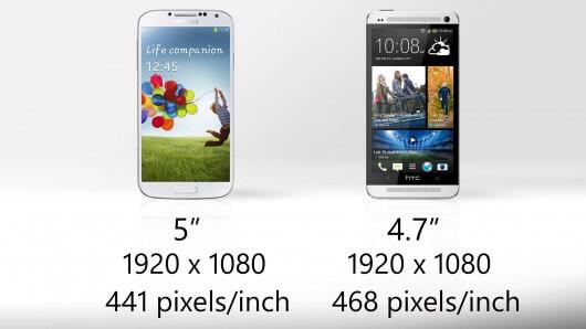 Samsung galaxy S4 vs HTC One - Screen