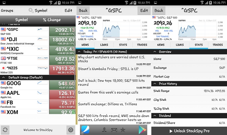 10 Best eTrade Apps for Android to Invest Wisely