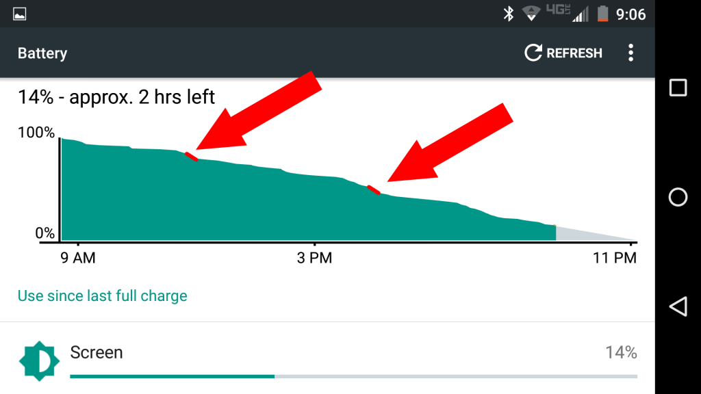 Battery life with Pixel Battery Saver.