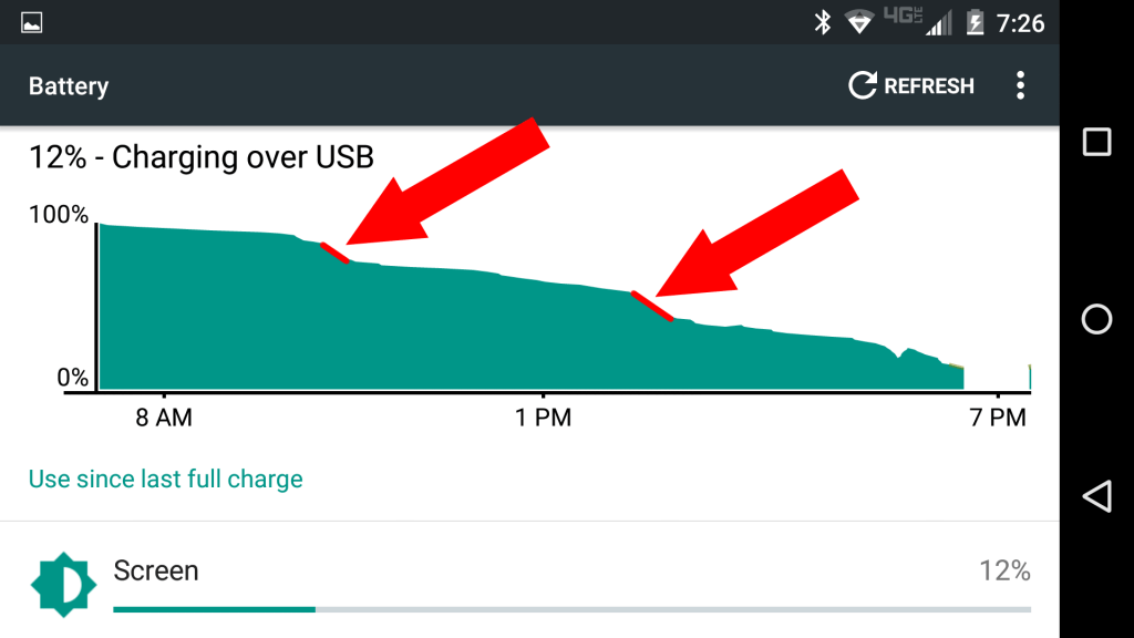 Battery life without Pixel Battery Saver.