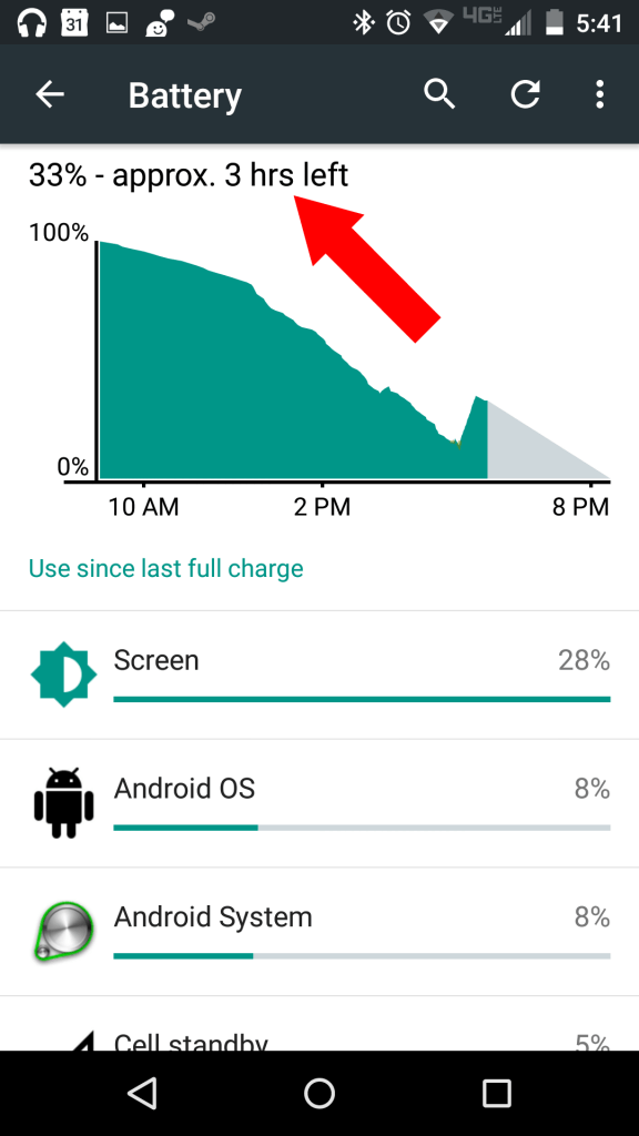 See what's draining your battery.