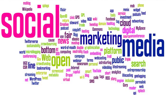 IFTTT Social Media