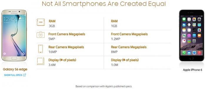 S6_vs_iphone