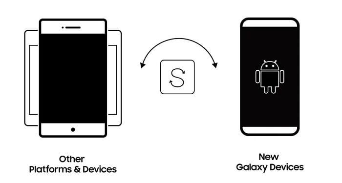 samsung smart switch pc