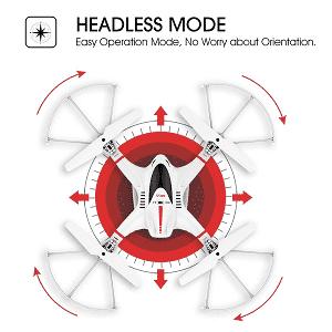 DBPOWER RC Quadcopter Headless Mode