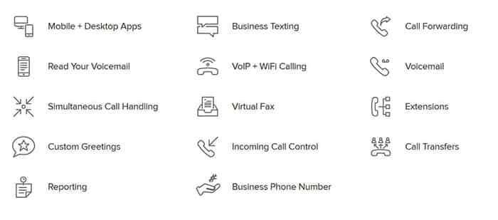 Cheapest VoIP Phone Service in 2019 - Grasshopper Features
