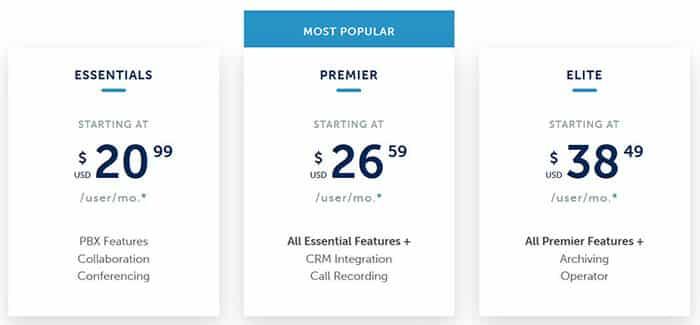 Mitel Price Plan - Best VoIP Providers