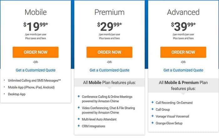Vonage Price - Best VoIP Providers
