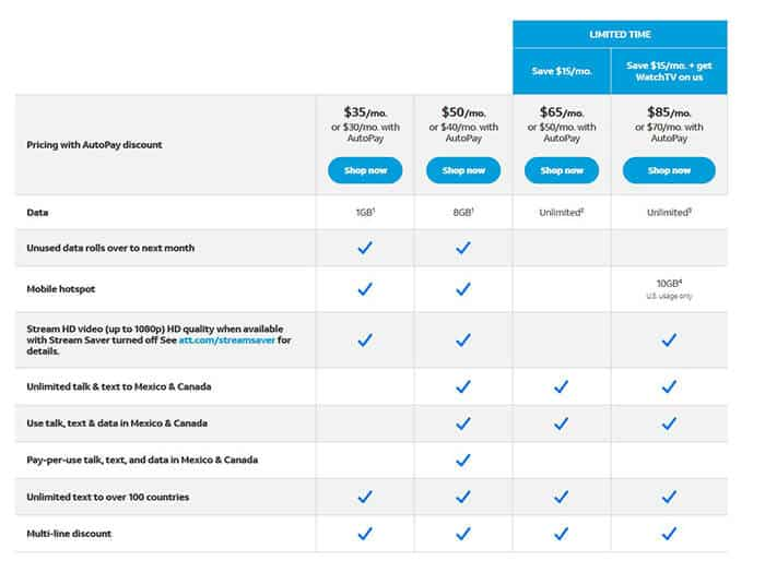 AT&T Plan Pricing Tier - Best Phone Plan for International Travel