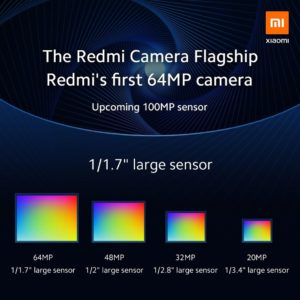 Redmi will feature the 64-megapixel smartphone that will be released in Q4