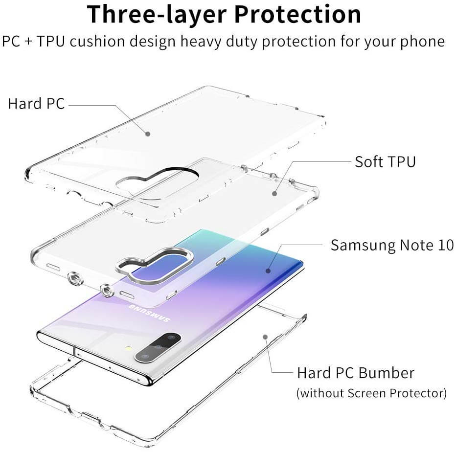 FLOVME Full Body Shockproof Clear Phone Case 3-layer system