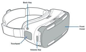 Gear VR Design