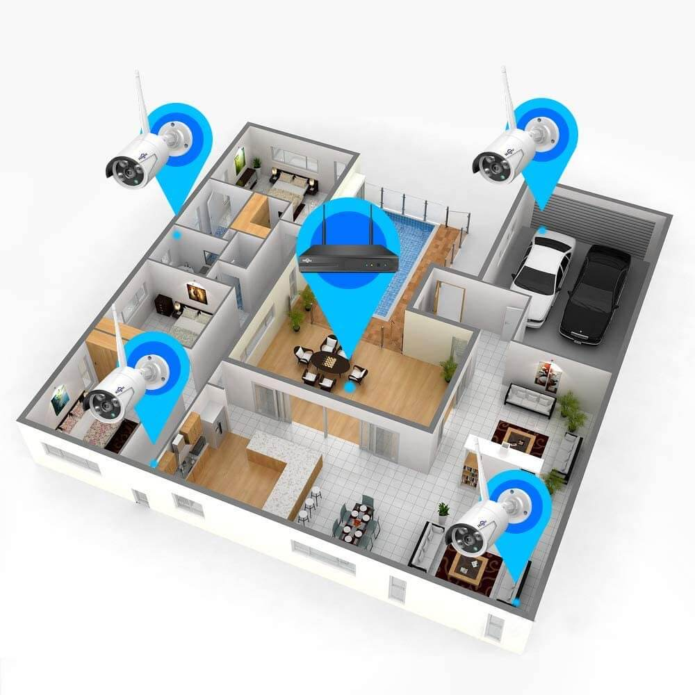 Best Home Security Camera Systems - Monitor Your Home