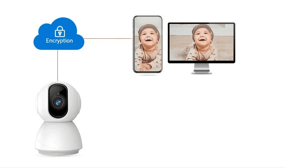 Best Home Security Camera Systems - SDETER Camera Storage