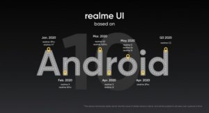 Roadmap: When the Realme UI is coming to you