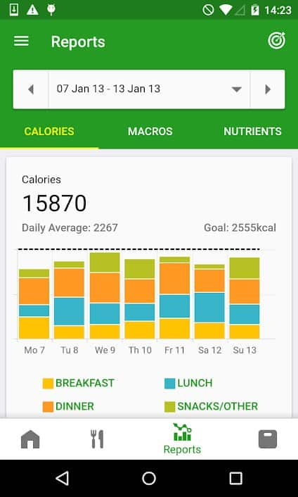 Best Apps Similar to the Weight Watchers App for Android - FatSecret Reports