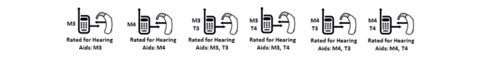 smartphones for hearing impaired
