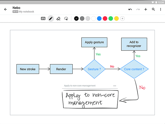 MyScript Nebo - Integrate Diagrams