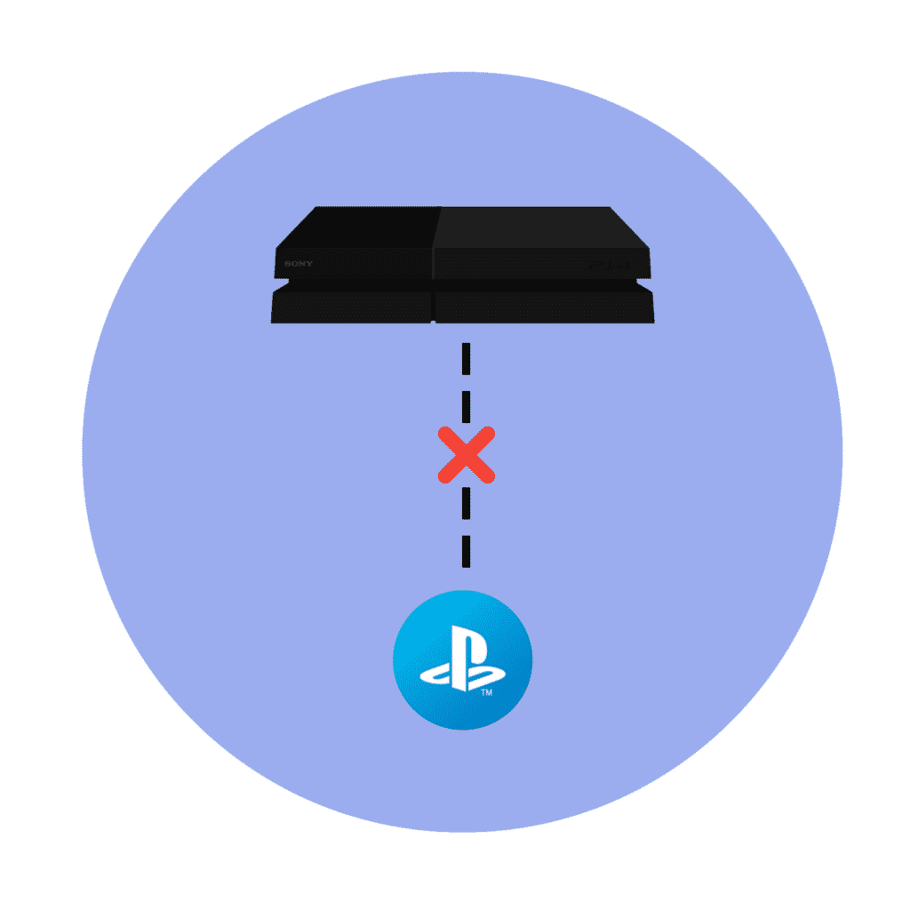 Problems with the PS4? Can't connect to PSN?