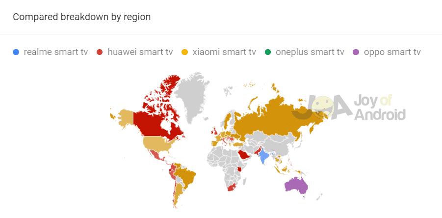 Breakdown of Smart TV Searches per Region