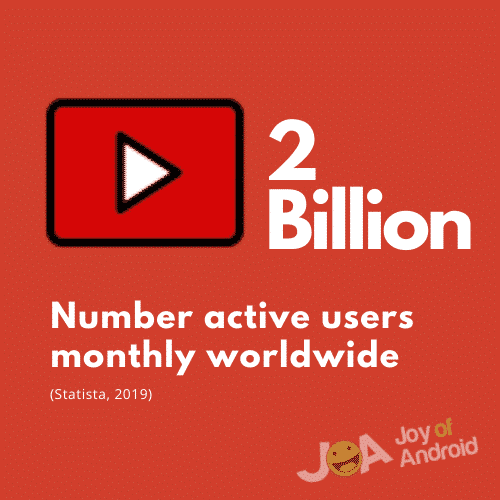 Fun fact: YouTube has 2 billion active users monthly worldwide