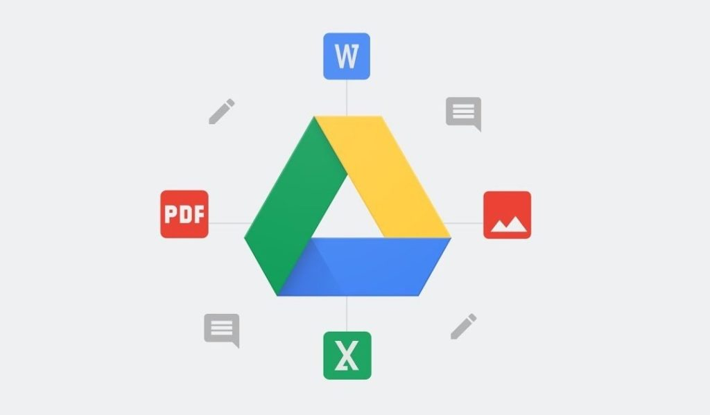 Google Drive's Manage Versions feature