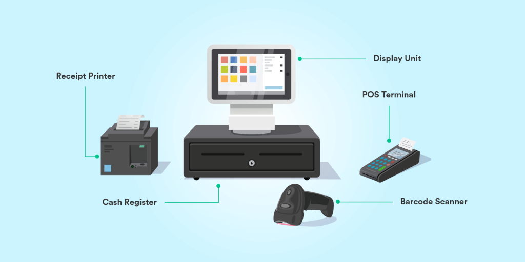 A POS system that is very common in stores worldwide