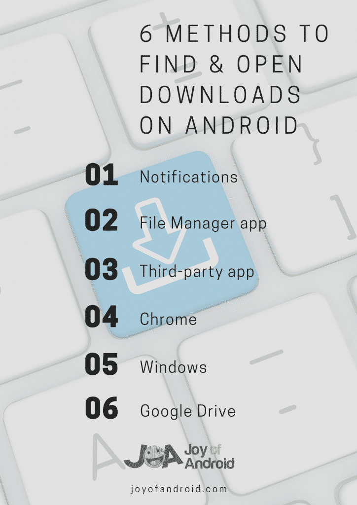 Ways to find and open downloads on Android