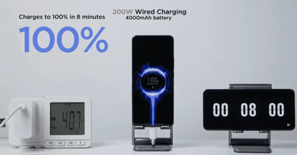 Xiaomi's HyperCharge 200W Fast Charging Solution