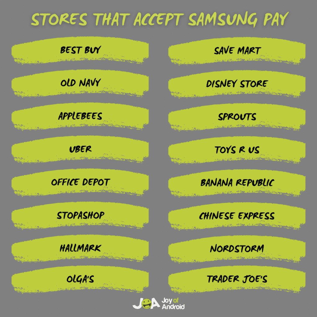 stores that accept samsung pay