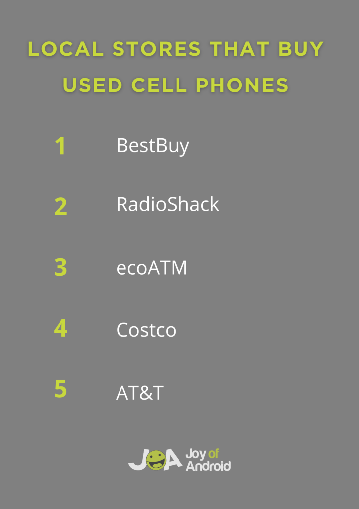 stores that buy used cell phones